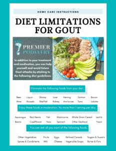 diet limitations for gout