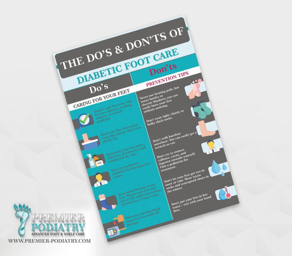 The Do's & Dont's of Diabetic Foot Care | Premier Podiatry Infographics