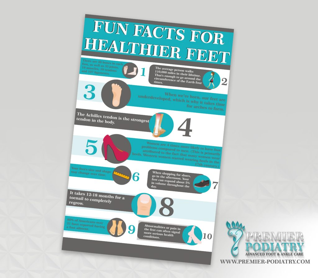 Fun Facts For Healthier Feet | Premier Podiatry Infographics