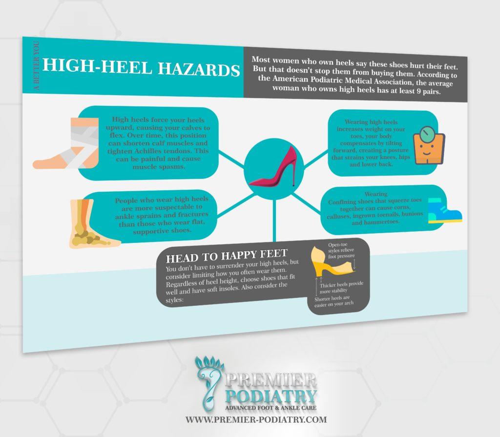 High-Heel Hazards | Premier Podiatry Infographics
